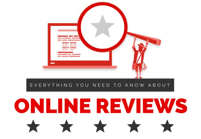 Infografik zu Online-Reviews
