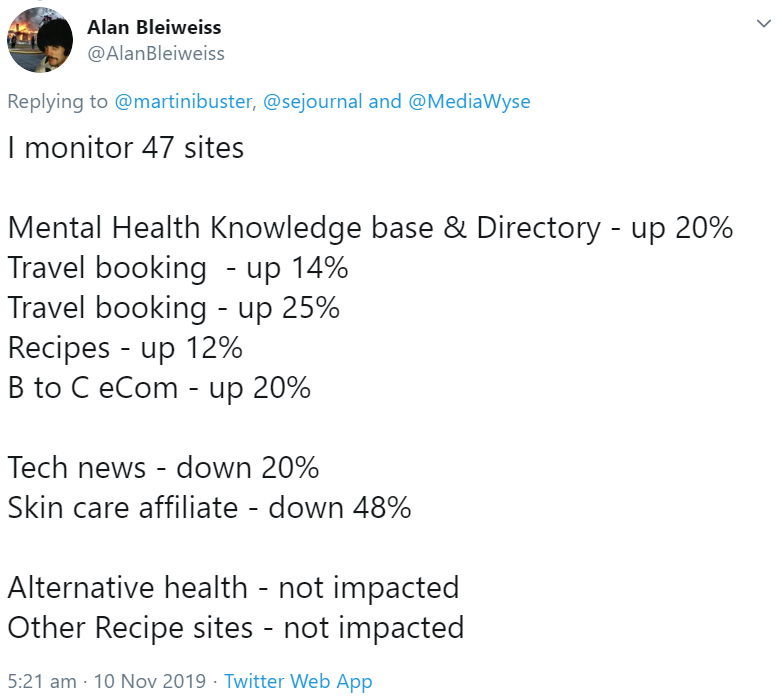 Various industries affected by the so-called Google update of November 2019