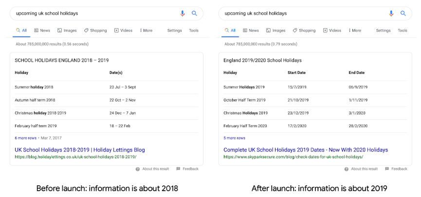 Updated Google Freshness for selected snippets