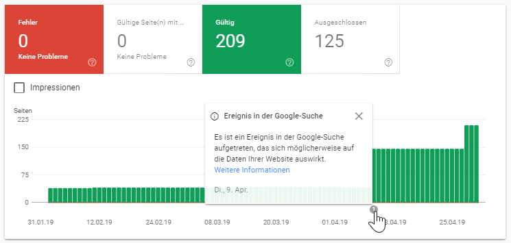 ] Google: index coverage report containing irrecoverable data