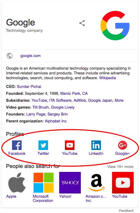 Google Knowledge Panel: Social Profiles