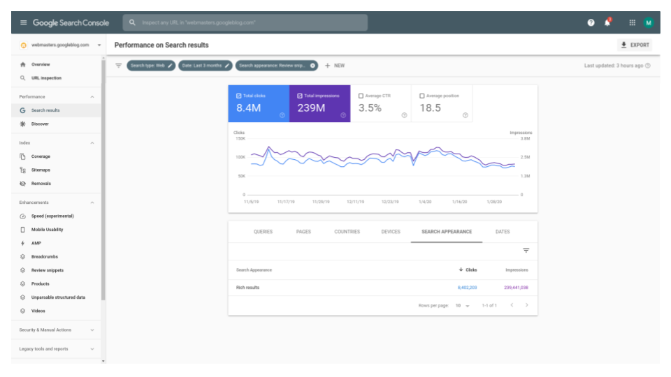 Google Search Console: page performance report with rich snippets