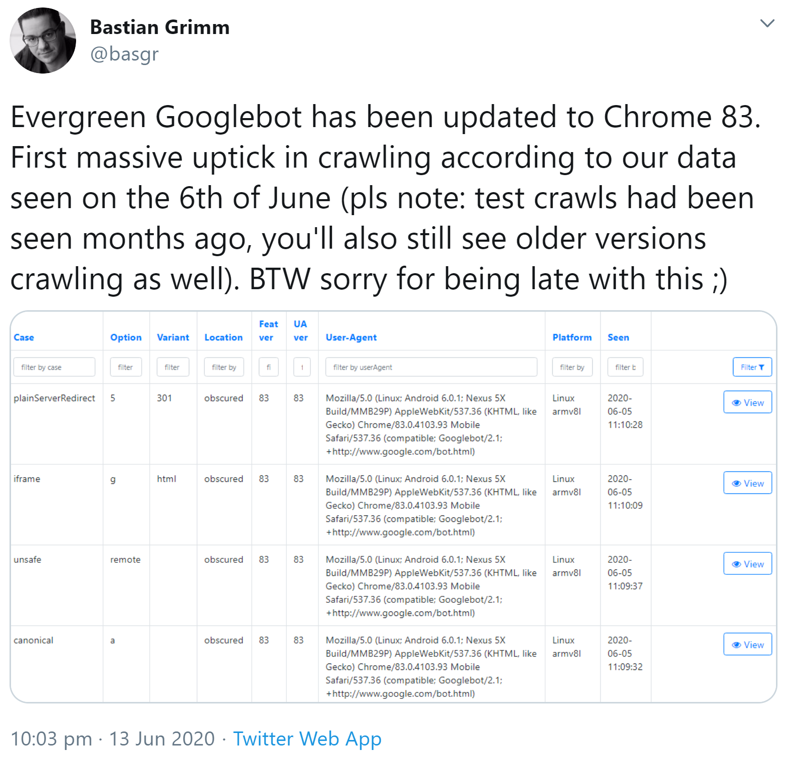 Update from Googlebot to Chrome 83