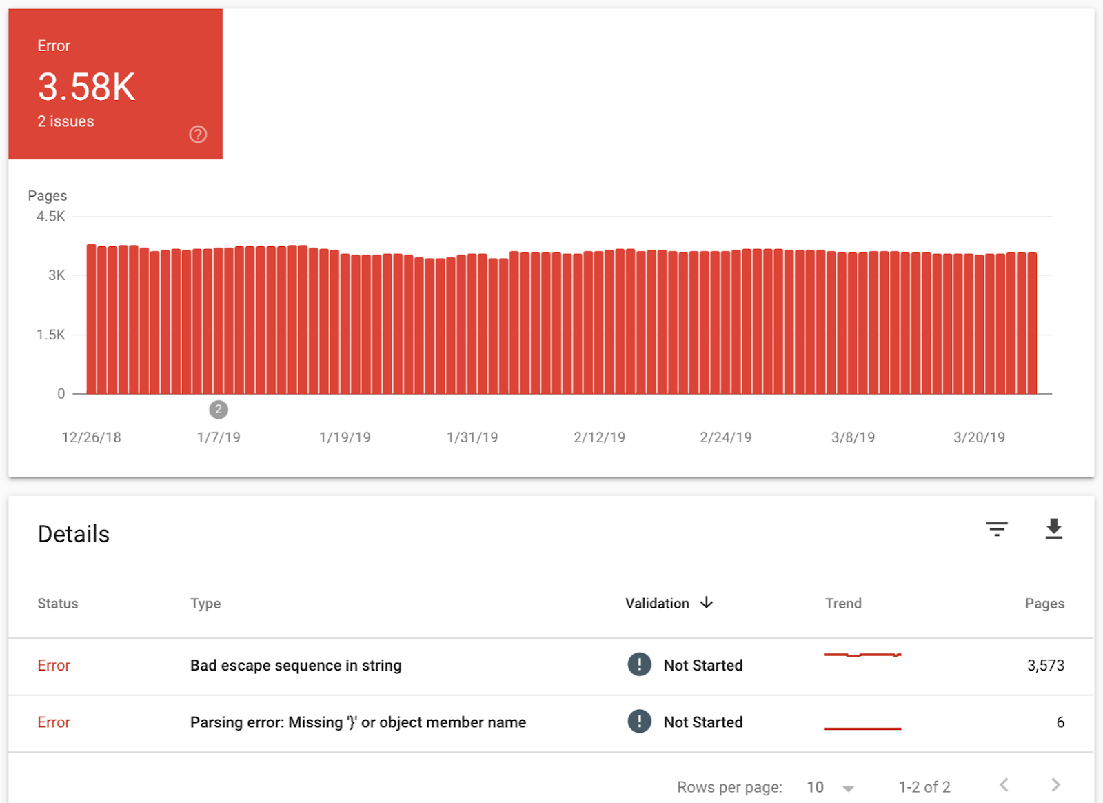 Search Console: Imperfect Report