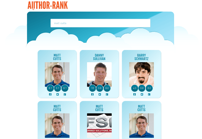 Author-Rank.org