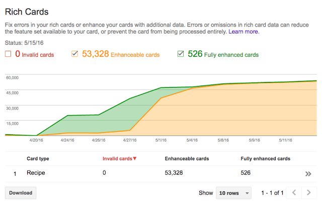 Rich Cards in der Google Search Console