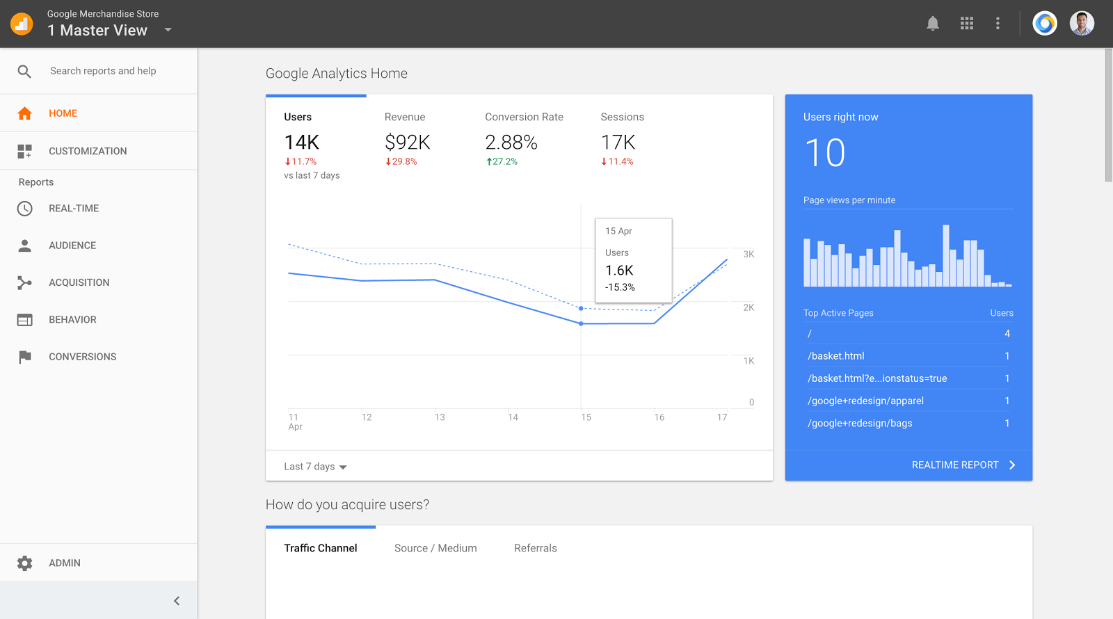Google Analytics: neue Homepage