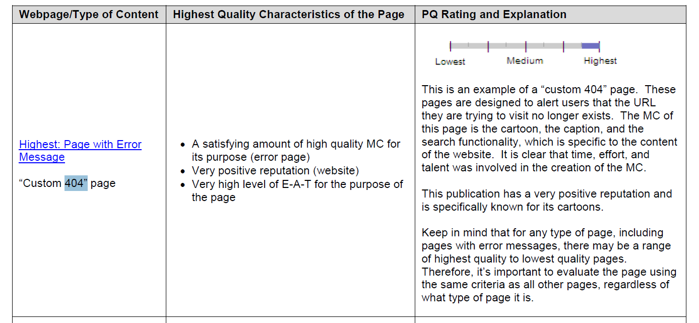 Google Quality Rater Guidelines: Custom 404 pages