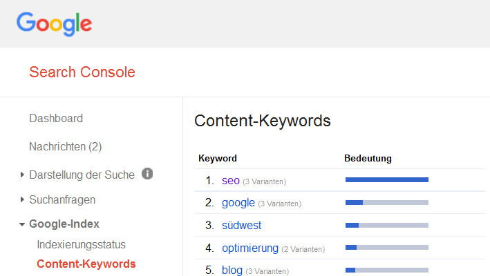 Google Search Console: Content-Keywords