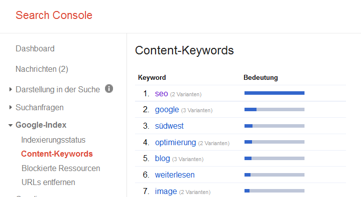 Content Keywords in der Google Search Console