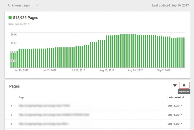 Google Search Console: Index Coverage Report