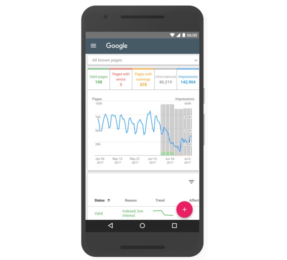 Google Search Console: neuer Index-Statusreport