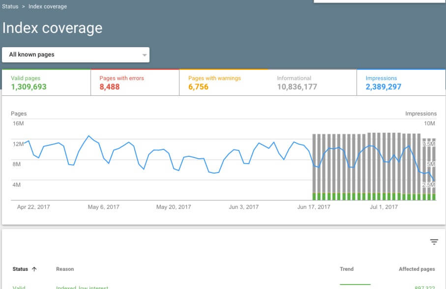 Neue Google Search Console: Screenshot