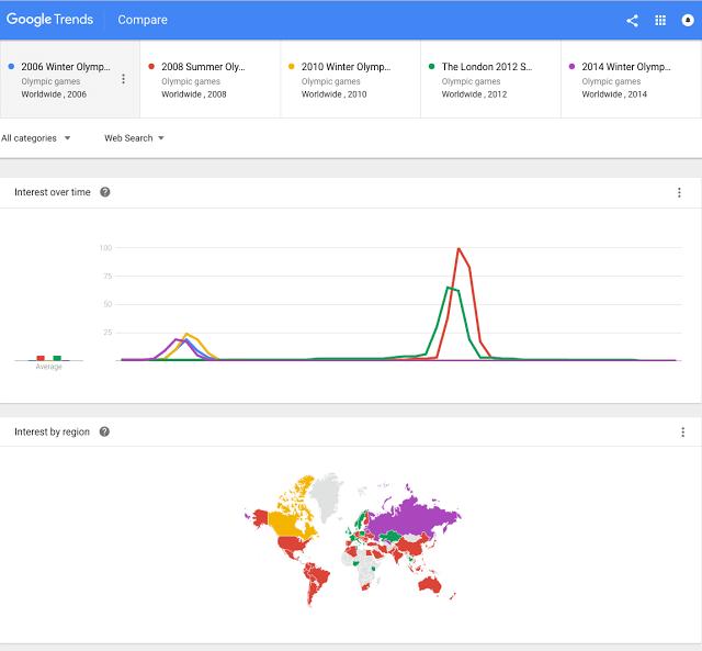 Bilder Vergleichen Google