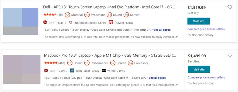 Bing Shopping: avis d'experts