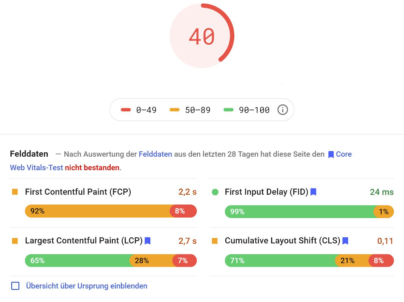 Résultat de Google PageSpeed Insights