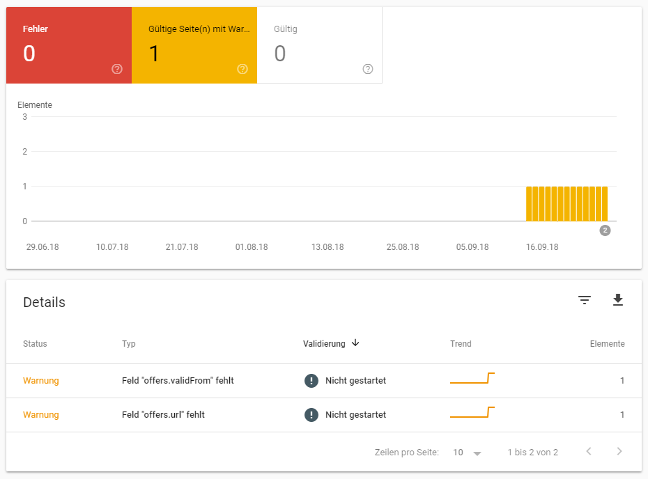 Google: Bericht zu Events in Search Console