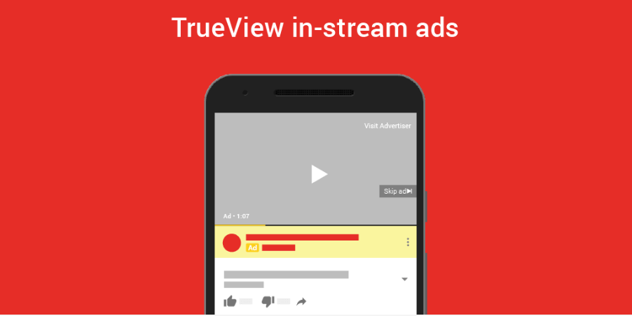 YouTube TrueView In-Stream-Ads